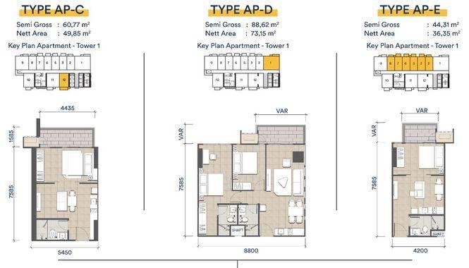 Apartemen - denah type AP-C , type AP-D , type AP-E