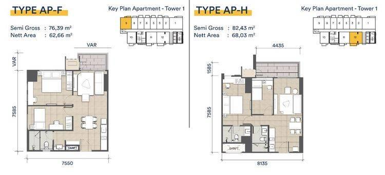 Apartemen - denah type AP-F & type AP-H